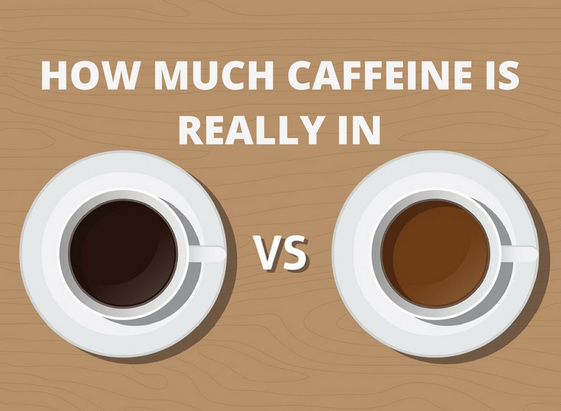 How Much Caffeine Is In Your Coffee or Tea