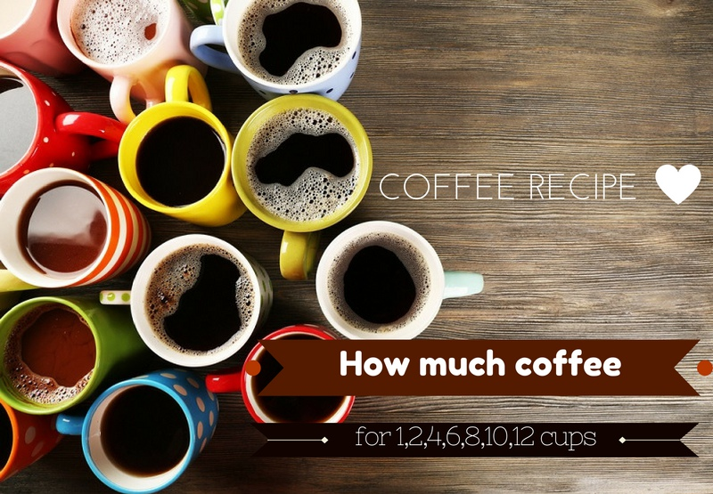 How Much Coffee For 1, 2, 4, 6, 8, 10, 12 Cups?