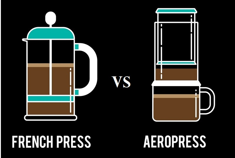 French Press vs AeroPress