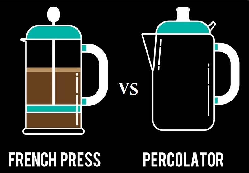 French Press vs Percolator